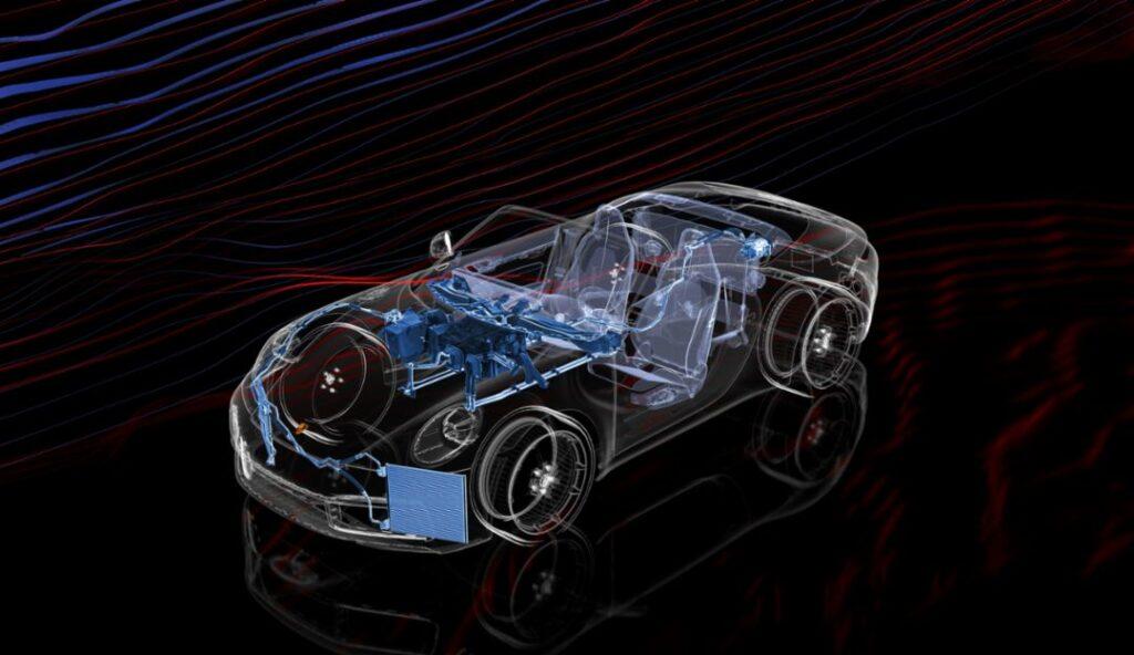 Porsche 911 Cabriolet Smart Climate System