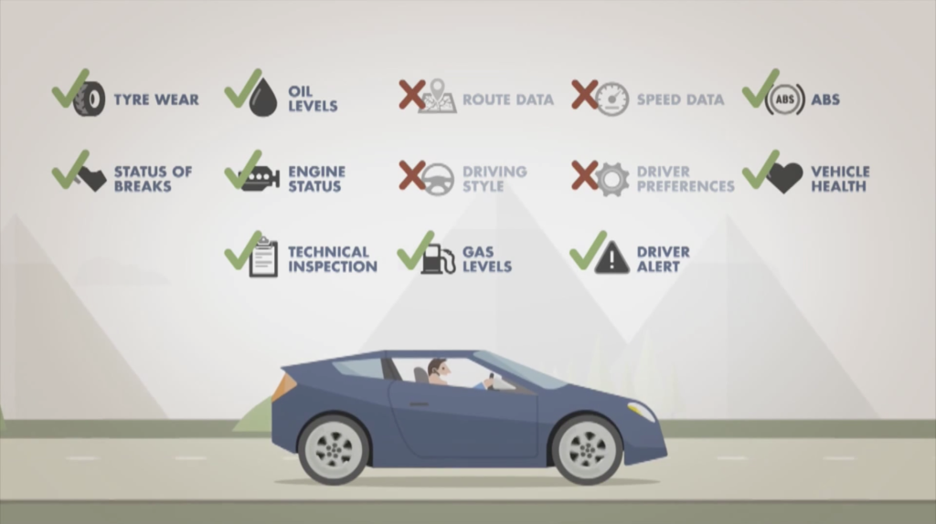 My Car My Data campaign infographic