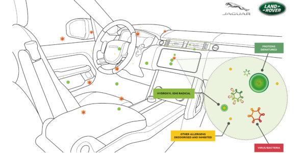 Jaguar Land Rover to get virus-busting HVAC tech