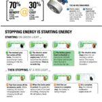 Delphi 48V infographic