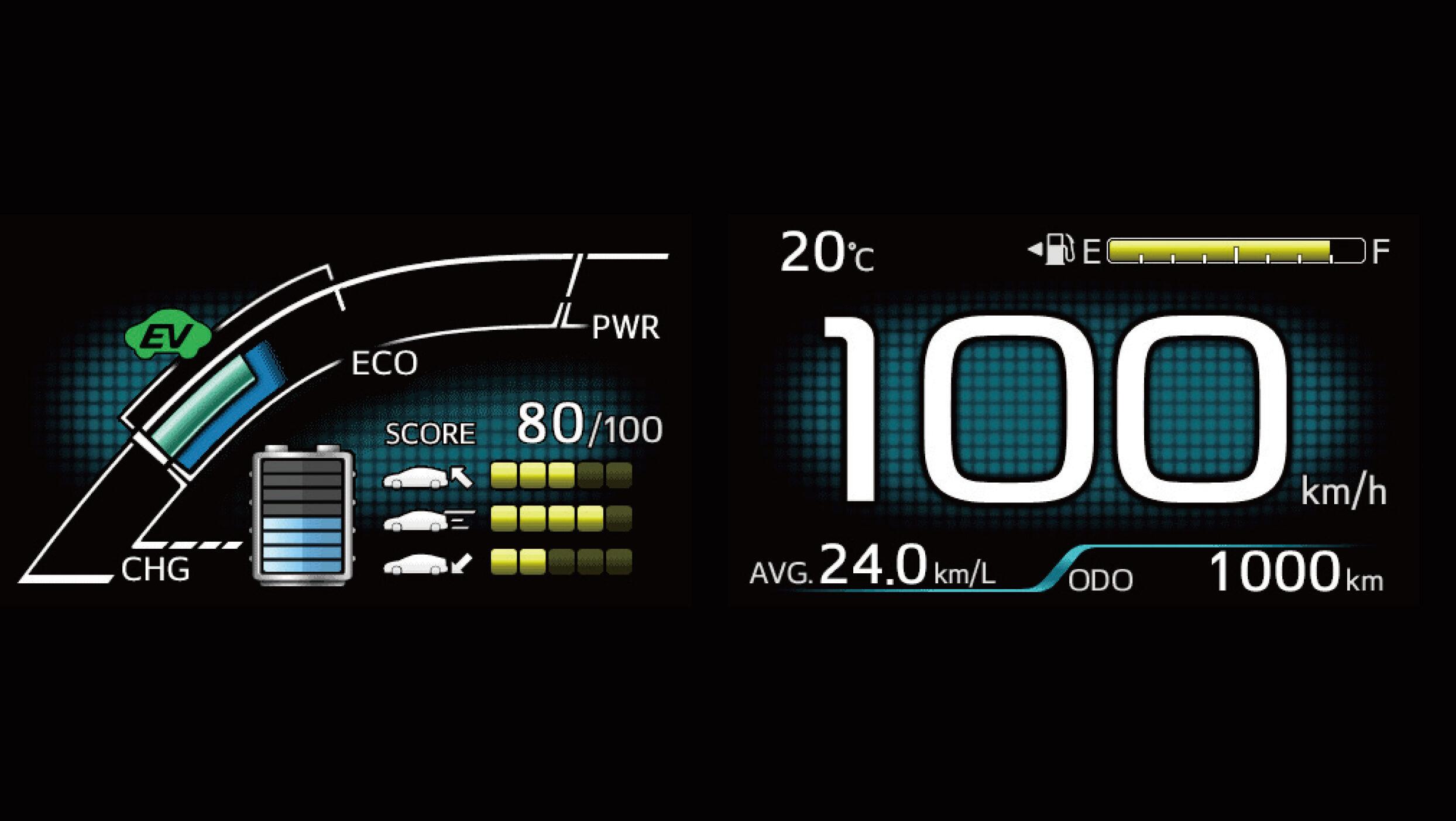 Prius Eco Score display